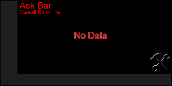 1 Week Graph of Ack Bar