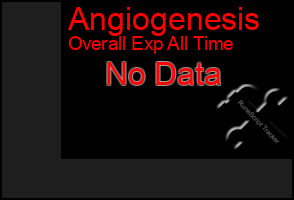 Total Graph of Angiogenesis