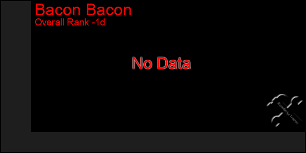 Last 24 Hours Graph of Bacon Bacon