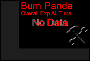 Total Graph of Burn Panda