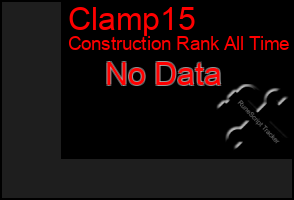 Total Graph of Clamp15