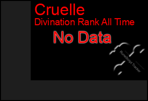 Total Graph of Cruelle