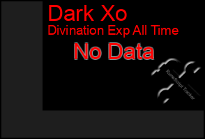 Total Graph of Dark Xo