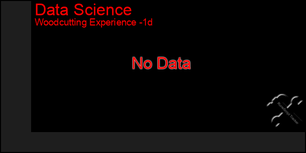 Last 24 Hours Graph of Data Science