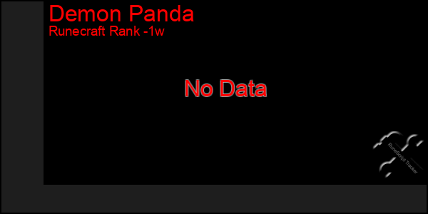Last 7 Days Graph of Demon Panda
