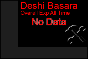 Total Graph of Deshi Basara