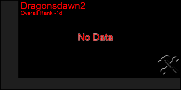 Last 24 Hours Graph of Dragonsdawn2