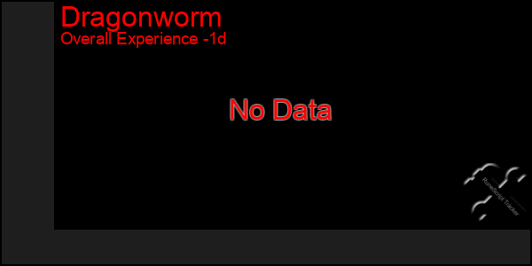 Last 24 Hours Graph of Dragonworm
