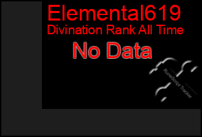 Total Graph of Elemental619