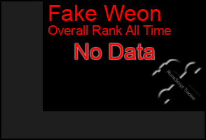 Total Graph of Fake Weon