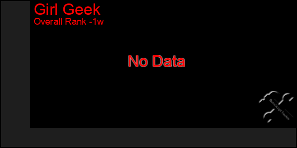 Last 7 Days Graph of Girl Geek