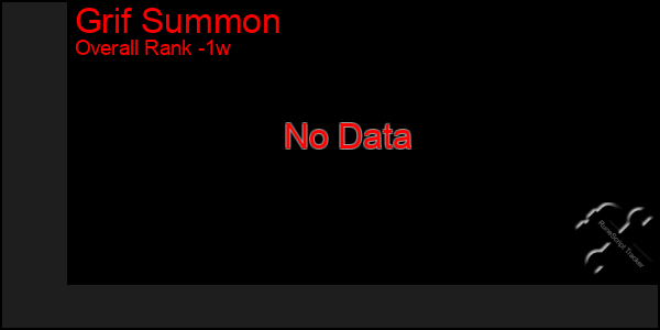 Last 7 Days Graph of Grif Summon