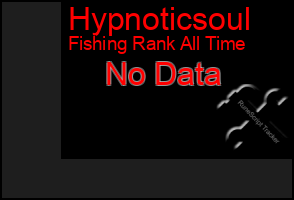 Total Graph of Hypnoticsoul