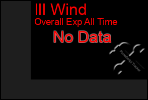 Total Graph of Ill Wind