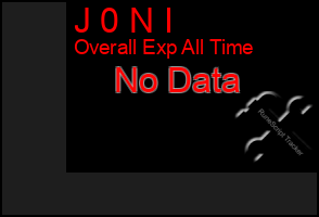 Total Graph of J 0 N I