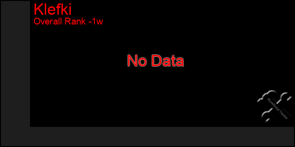 Last 7 Days Graph of Klefki