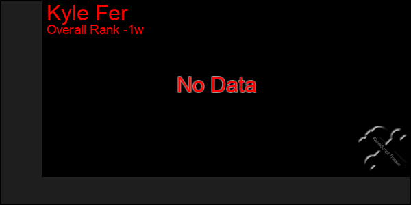 Last 7 Days Graph of Kyle Fer