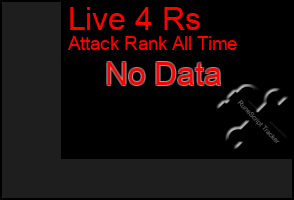 Total Graph of Live 4 Rs