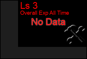 Total Graph of Ls 3