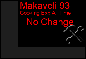 Total Graph of Makaveli 93