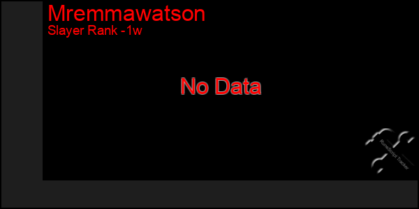 Last 7 Days Graph of Mremmawatson
