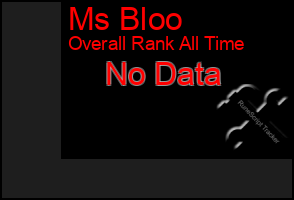 Total Graph of Ms Bloo