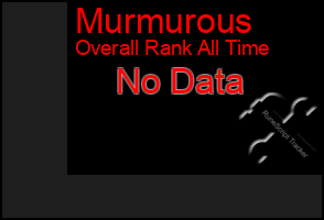 Total Graph of Murmurous