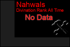 Total Graph of Nahwals