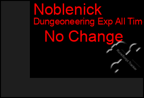 Total Graph of Noblenick