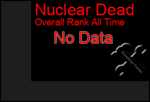 Total Graph of Nuclear Dead