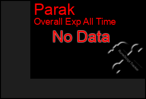 Total Graph of Parak