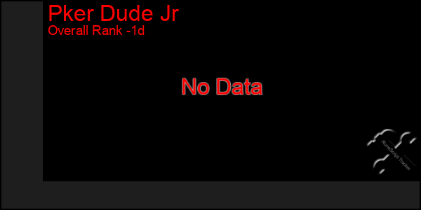 Last 24 Hours Graph of Pker Dude Jr