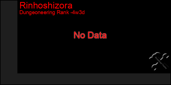 Last 31 Days Graph of Rinhoshizora