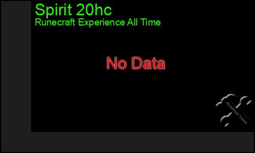 graph-spirit%20hc.21...500x300.000000.000000.21f900.63f7ff.png