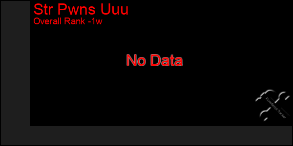 Last 7 Days Graph of Str Pwns Uuu