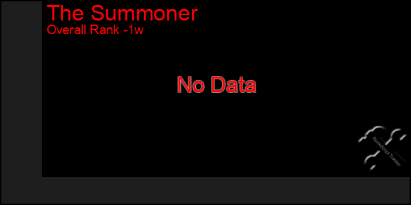 Last 7 Days Graph of The Summoner