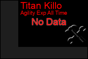 Total Graph of Titan Killo