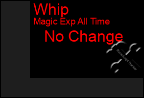 Total Graph of Whip