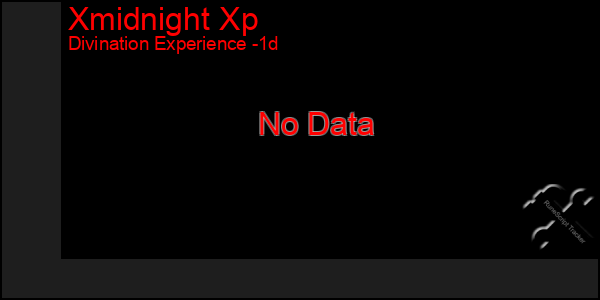 Last 24 Hours Graph of Xmidnight Xp