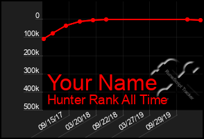 Total Graph of Your Name