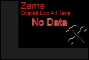 Total Graph of Zams